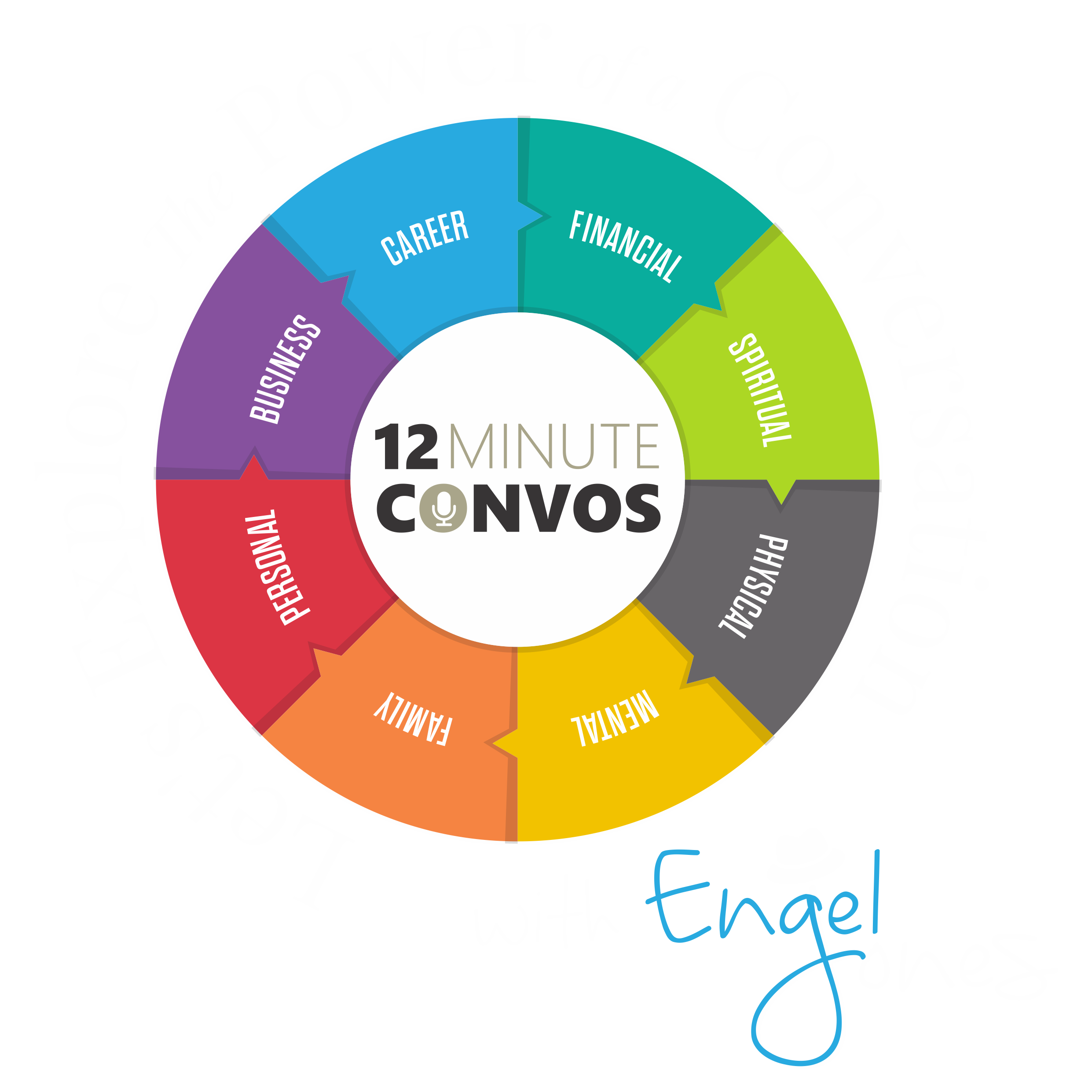 Lets explore the power of a conversation with Engel Jones white